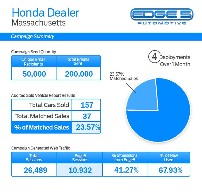Honda_Massachusetts