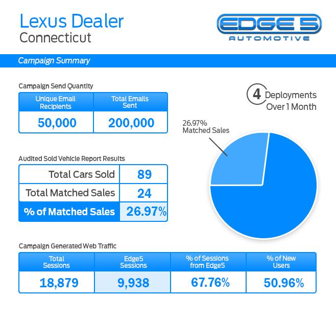 Lexus_Connecticut