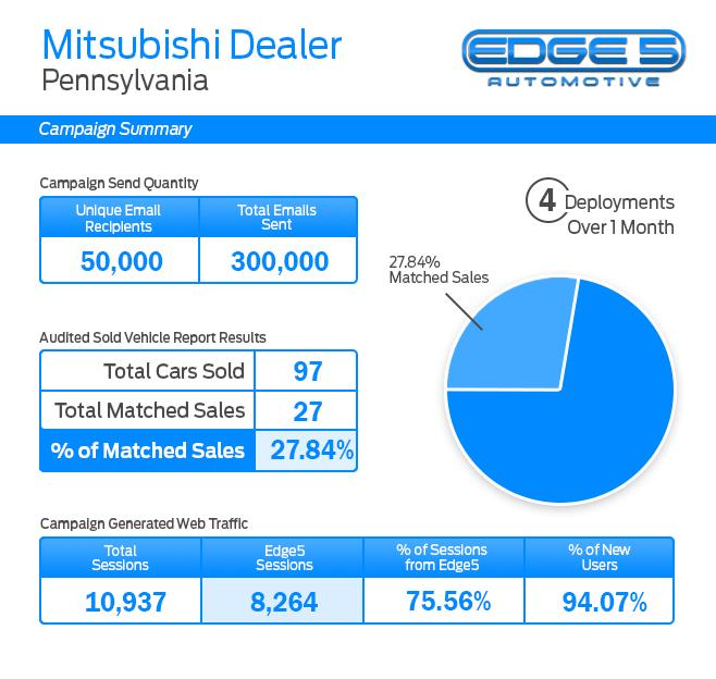Mitsubishi_Pennsylvania-2